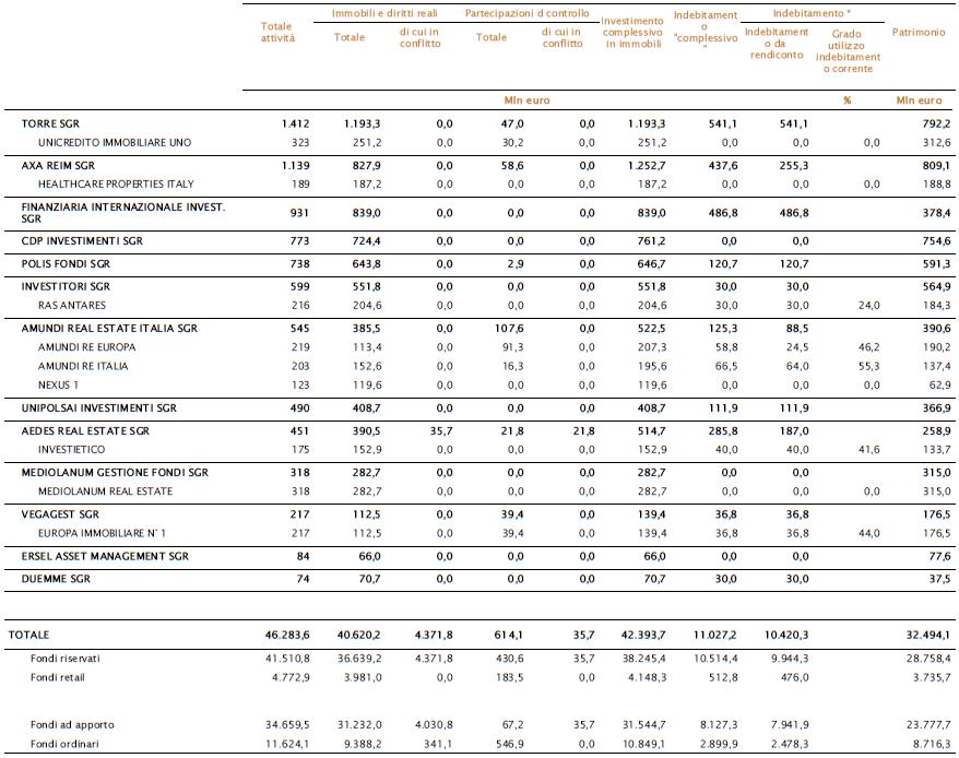mercato-immobiliare-tabella3.png