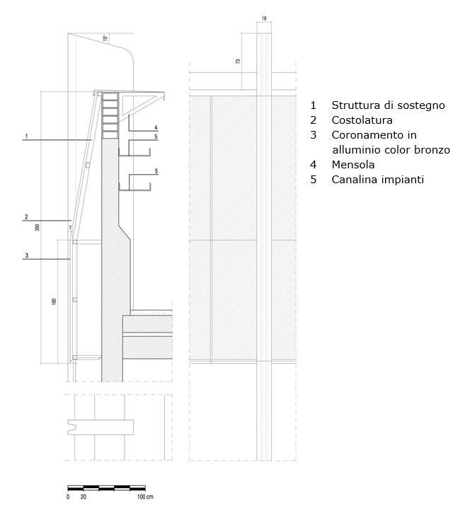 property management Figura 18 - Dettaglio costruttivo di un coronamento tipo della copertura (sezione, pianta e prospetto.png