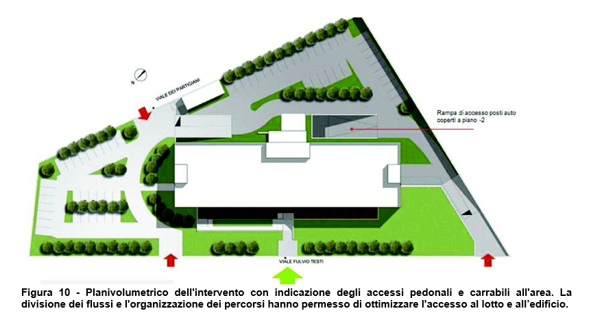 property management, finanza immobiliare, facility management (11)-figura 10.png