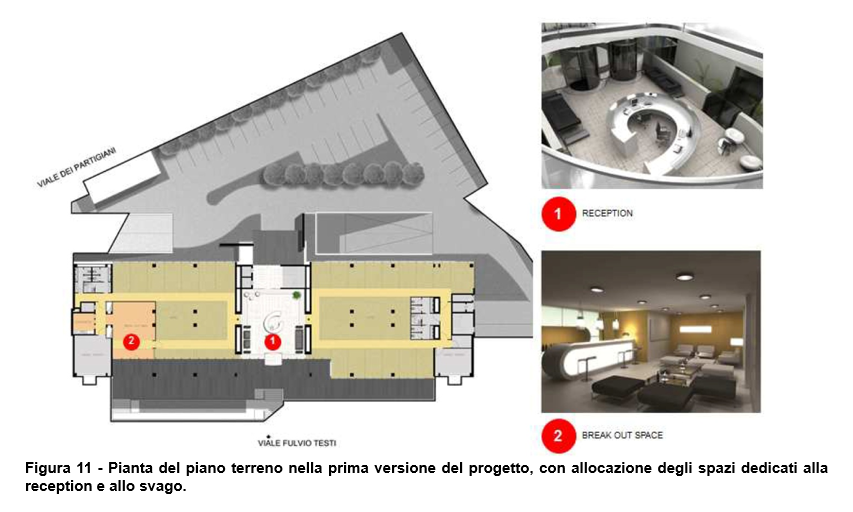 property management, finanza immobiliare, facility management (12) - figura 11.png