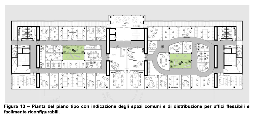 property management, finanza immobiliare, facility management (14)- figura 13.png