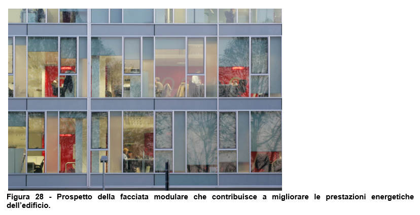 property management, finanza immobiliare, facility management (26)- figura 25.png