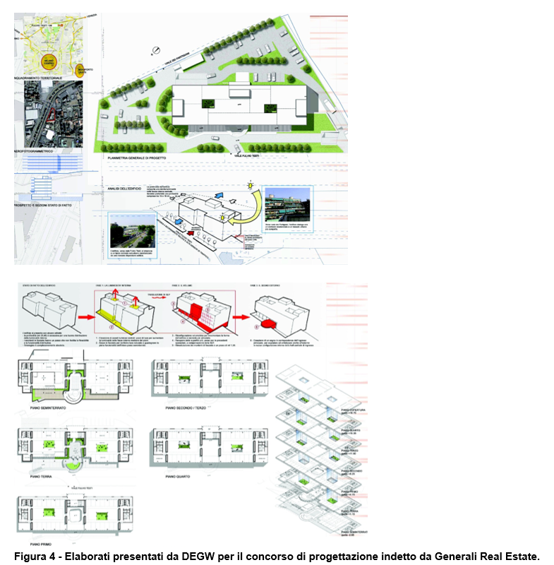 property management, finanza immobiliare, facility management (3)- figura 4.png