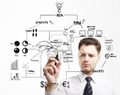 sostenibilità ambientale aziendale, innovazione di processo, benessere organizzativo.jpeg