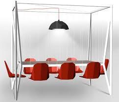Dove finiscono le buone intenzioni nella complessità di un'azienda?