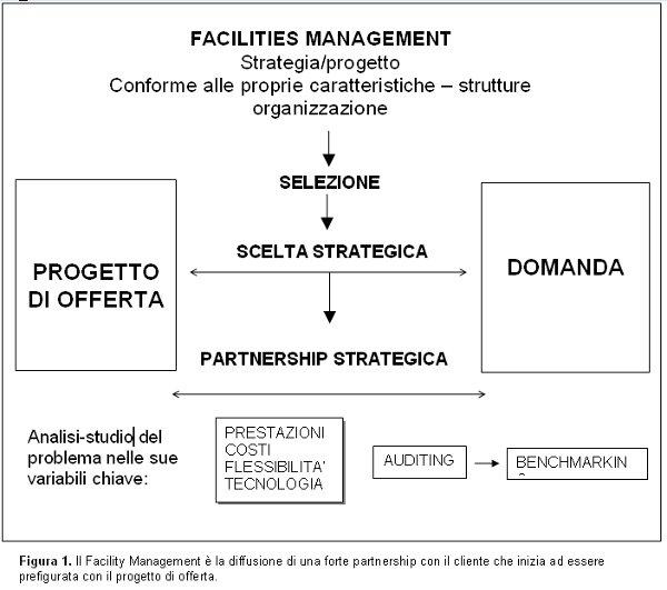 fm_impostazione_fig1.jpg